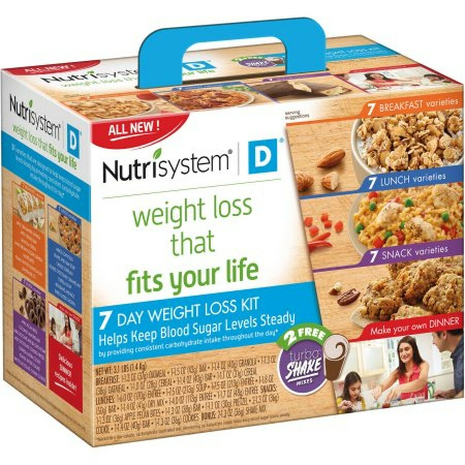 What Nutrisystem Is All About